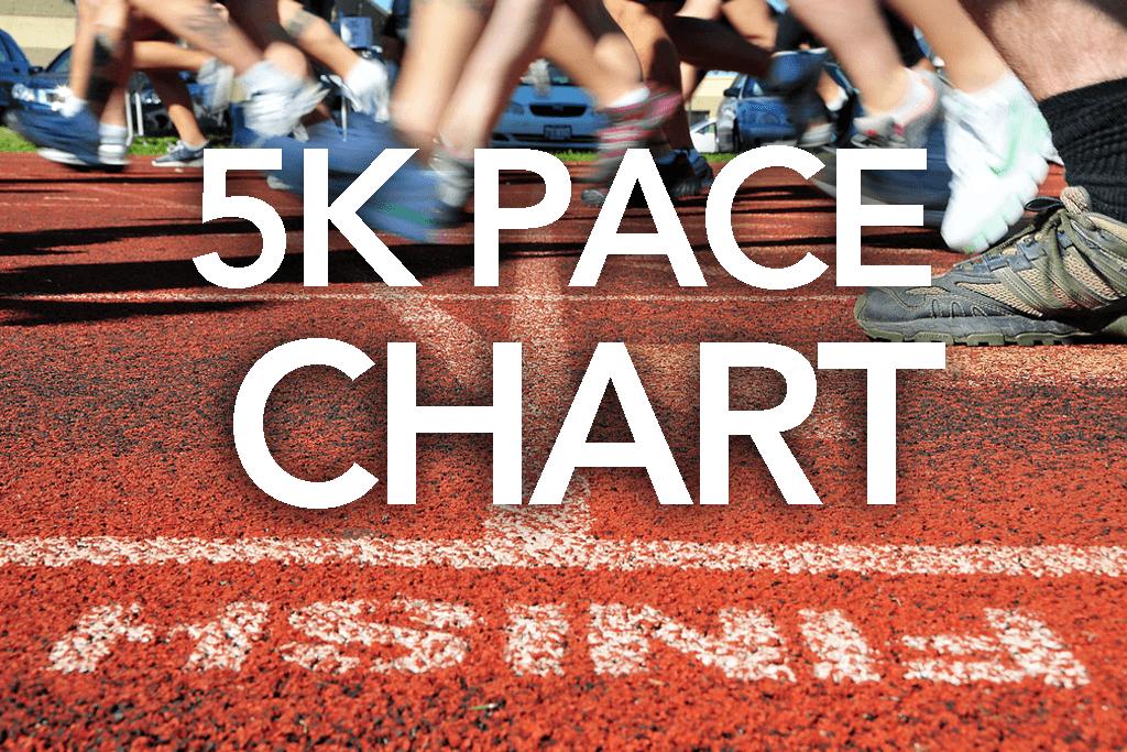 5K PACE CHART