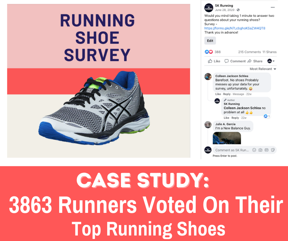 3,863 real runners were surveyed and asked to share their top running shoes. This case study shoes the actual results of the runners on what running shoe is the most popular.