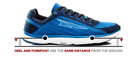 The Northern Runner provides a great visual of this sensation.
